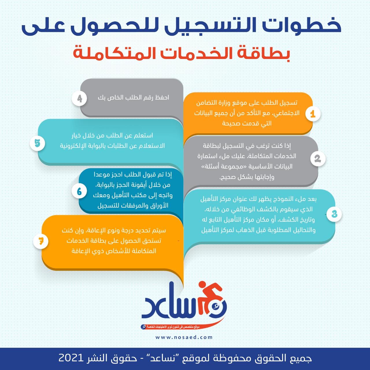 طريقة التسجيل للحصول على بطاقة الخدمات المتكاملة والمستندات المطلوبة